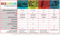 008-BixWear Comparison Chart